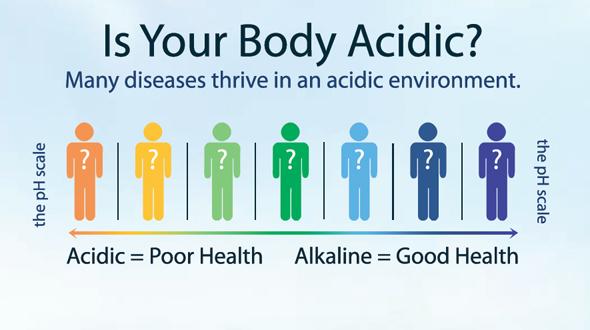Alkaline Health